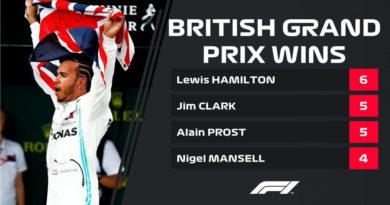 Люис Хамилтън Гран ПРи на Великобритания 2019