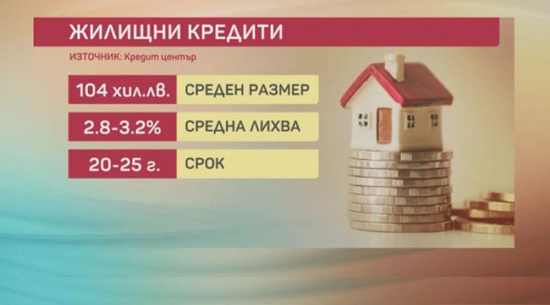 кредити 2019 лихви и размери