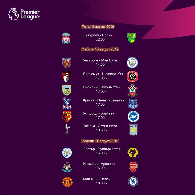 мачове първи кръг англия