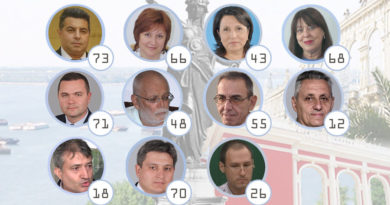 Кандидат кметове Русе местни избори 2019