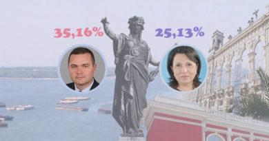 балотаж Пенчо Милков Диана Иванова